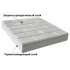 Термоизоляционные фасадные плиты
